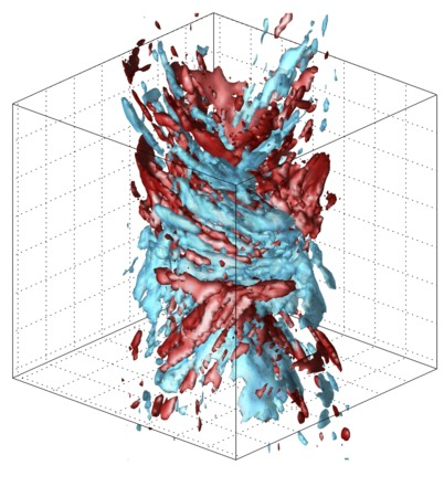 imbalanced part of motion in 3d      barotropic simulation
